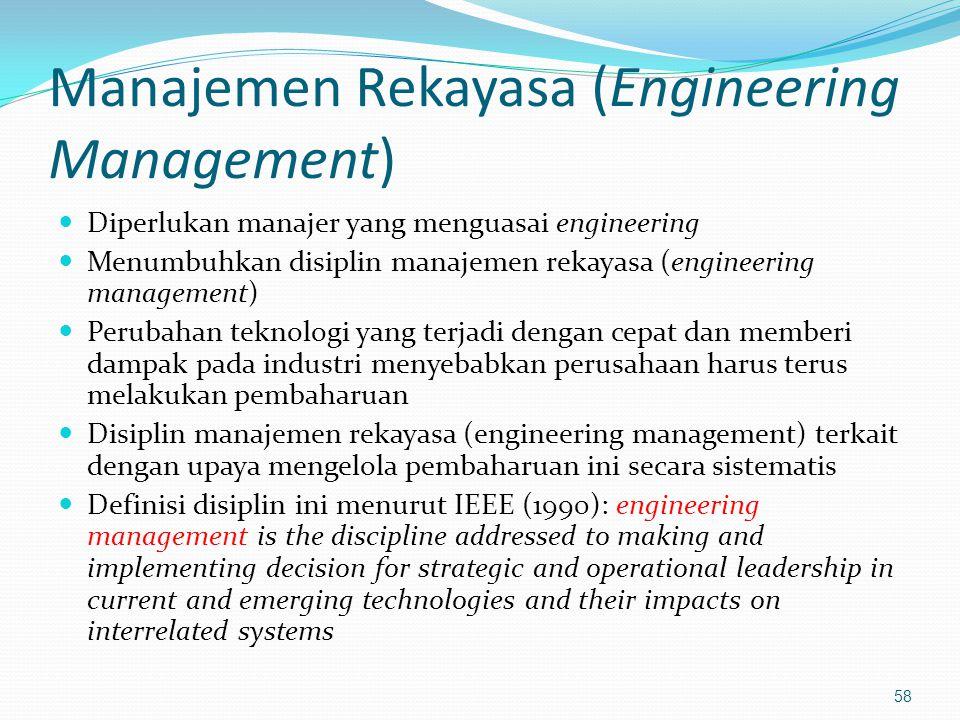 Manajemen Rekayasa (Engineering Management) Diperlukan manajer yang menguasai engineering Menumbuhkan disiplin manajemen rekayasa (engineering managem