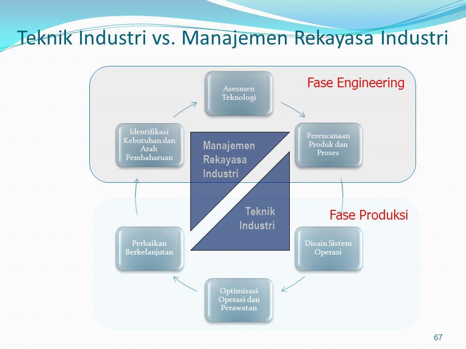 Teknik Industri vs. Manajemen Rekayasa Industri Asesmen Teknologi Perencanaan Produk dan Proses Disain Sistem Operasi Optimisasi Operasi dan Perawatan