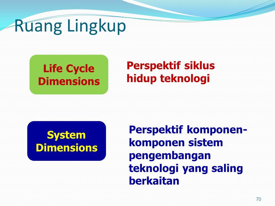 Ruang Lingkup 70 Life Cycle Dimensions System Dimensions Perspektif siklus hidup teknologi Perspektif komponen- komponen sistem pengembangan teknologi