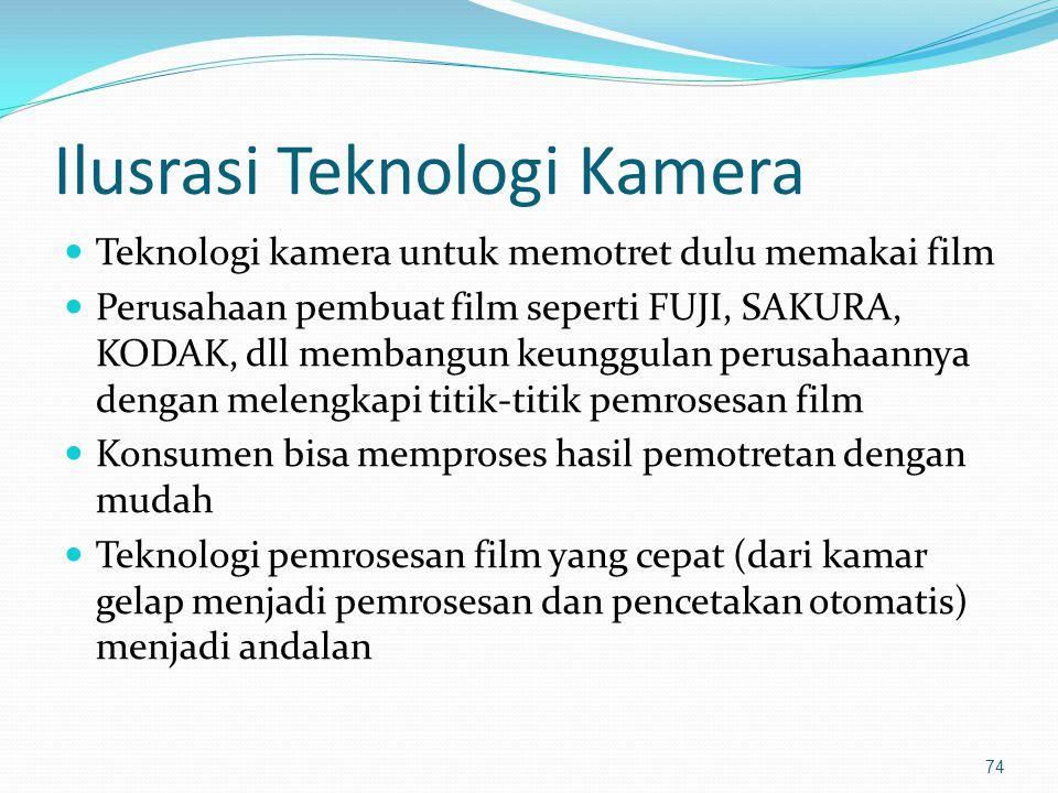 Ilusrasi Teknologi Kamera Teknologi kamera untuk memotret dulu memakai film Perusahaan pembuat film seperti FUJI, SAKURA, KODAK, dll membangun keunggu