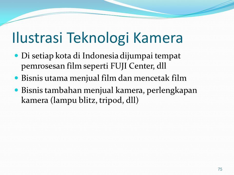 Ilustrasi Teknologi Kamera Di setiap kota di Indonesia dijumpai tempat pemrosesan film seperti FUJI Center, dll Bisnis utama menjual film dan mencetak