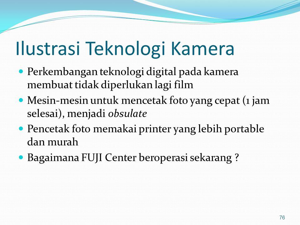 Ilustrasi Teknologi Kamera Perkembangan teknologi digital pada kamera membuat tidak diperlukan lagi film Mesin-mesin untuk mencetak foto yang cepat (1
