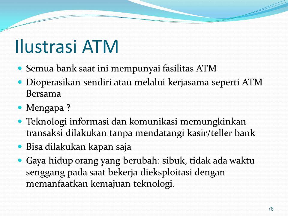 Ilustrasi ATM Semua bank saat ini mempunyai fasilitas ATM Dioperasikan sendiri atau melalui kerjasama seperti ATM Bersama Mengapa ? Teknologi informas