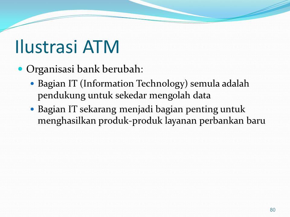 Ilustrasi ATM Organisasi bank berubah: Bagian IT (Information Technology) semula adalah pendukung untuk sekedar mengolah data Bagian IT sekarang menja