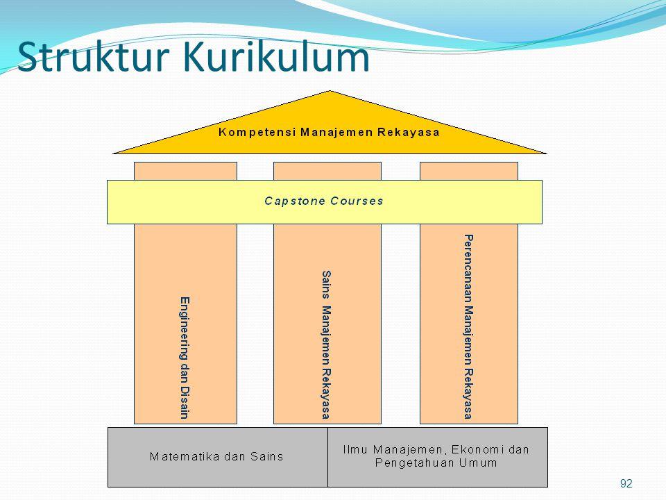 Struktur Kurikulum 92