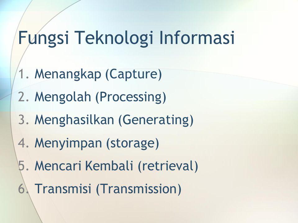 Fungsi Teknologi Informasi 1.Menangkap (Capture) 2.Mengolah (Processing) 3.Menghasilkan (Generating) 4.Menyimpan (storage) 5.Mencari Kembali (retrieva
