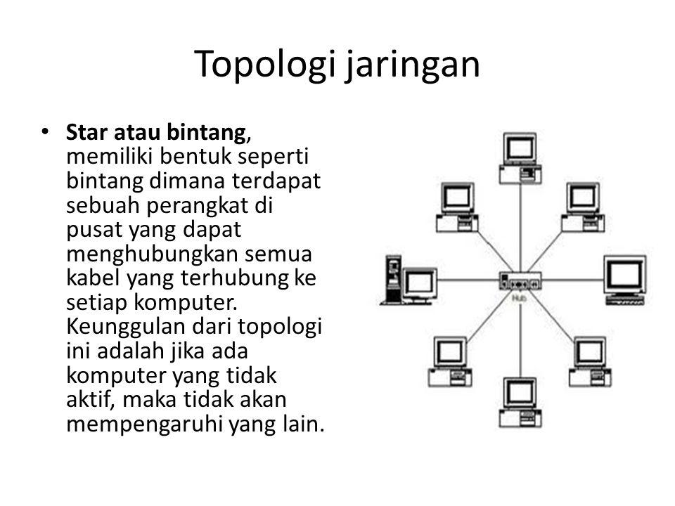 Topologi jaringan Ring atau cincin, memiliki bentuk melingkar pada kabel yang menghubungkan setiap komputer.