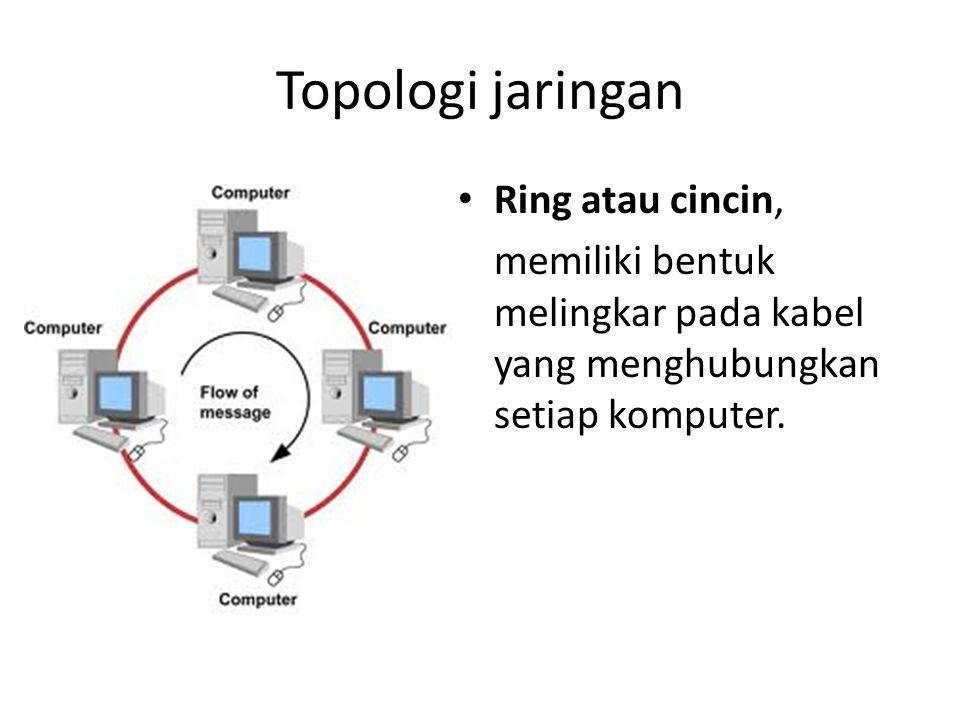 Perangkat jaringan komputer Bagian utama dari jaringan komputer adalah sistem koneksi antar komputer.