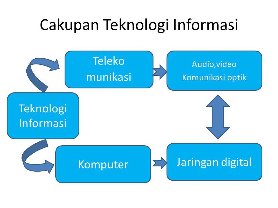 Fungsi Ti – Mengatur informasi-informasi yang ada di dalam suatu lembaga informasi, serta mengusahakannya agar mudah untuk proses temu balik.