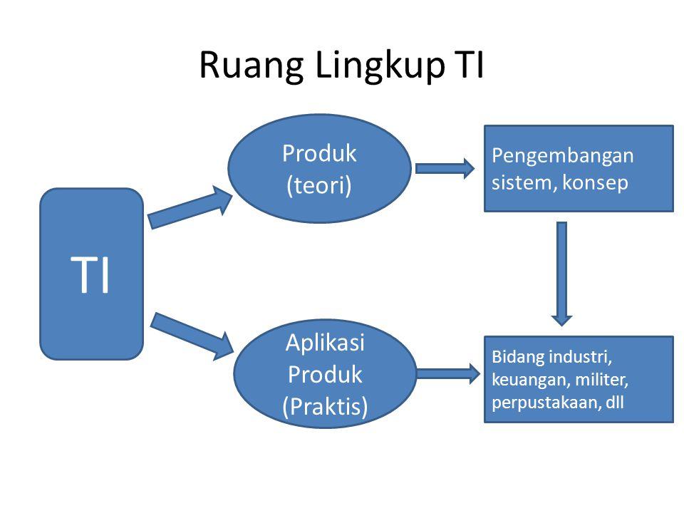Pengembangan sistem dan konsep -Pengembangan teori -Penemuan baru -Perpaduan konsep Aplikasi produk -Penerapan TI dilapangan kerja