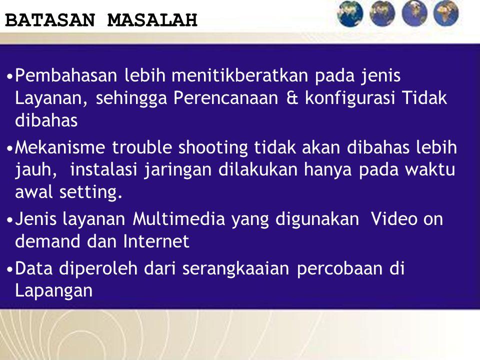 BATASAN MASALAH Pembahasan lebih menitikberatkan pada jenis Layanan, sehingga Perencanaan & konfigurasi Tidak dibahas Mekanisme trouble shooting tidak