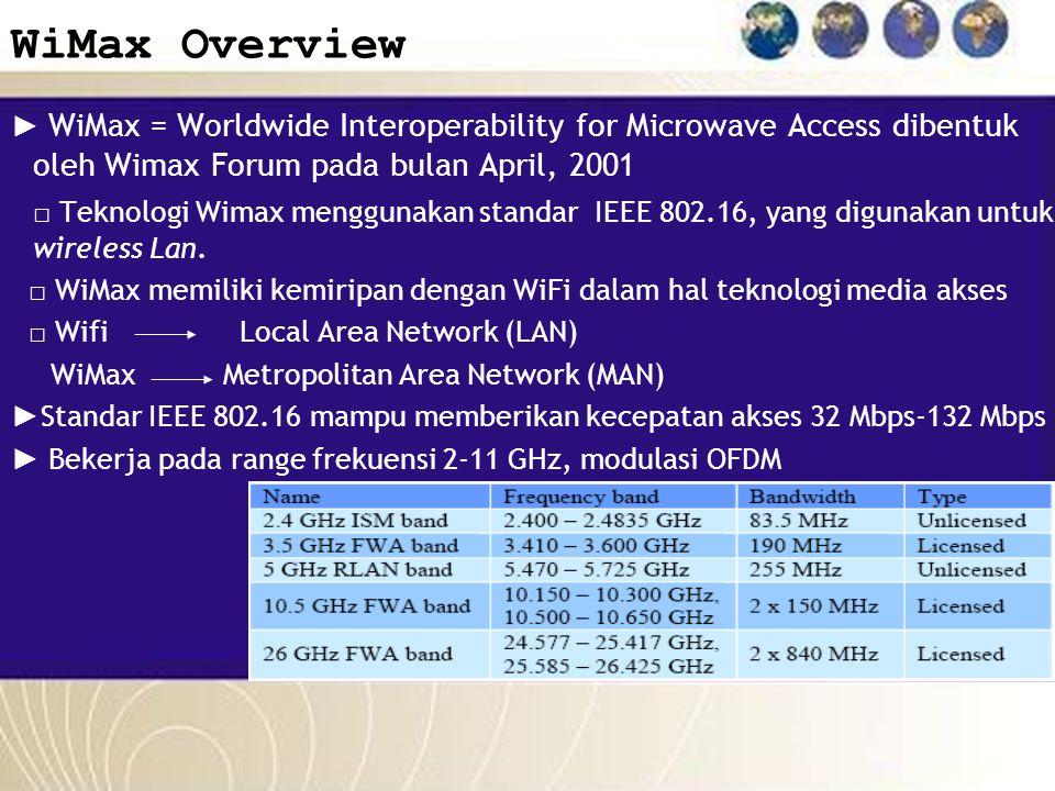 WiMax Overview ► WiMax = Worldwide Interoperability for Microwave Access dibentuk oleh Wimax Forum pada bulan April, 2001 □ Teknologi Wimax menggunaka