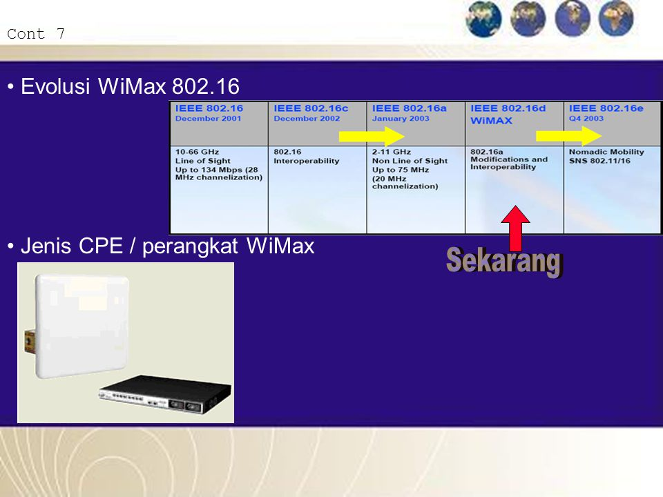 Evolusi WiMax 802.16 Jenis CPE / perangkat WiMax Cont 7