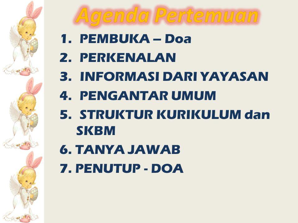Tahap 1 : Mewakili Kota Yogyakarta Tahap 2 : Maju ke Tingkat Provinsi Kriteria Sekolah Adiwiyata  manajemen 30%, kurikulum 40%, sarpras 20%, dan pengolahan sampah 10%.