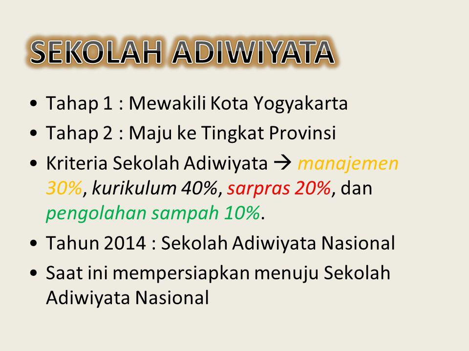 Tahap 1 : Mewakili Kota Yogyakarta Tahap 2 : Maju ke Tingkat Provinsi Kriteria Sekolah Adiwiyata  manajemen 30%, kurikulum 40%, sarpras 20%, dan peng