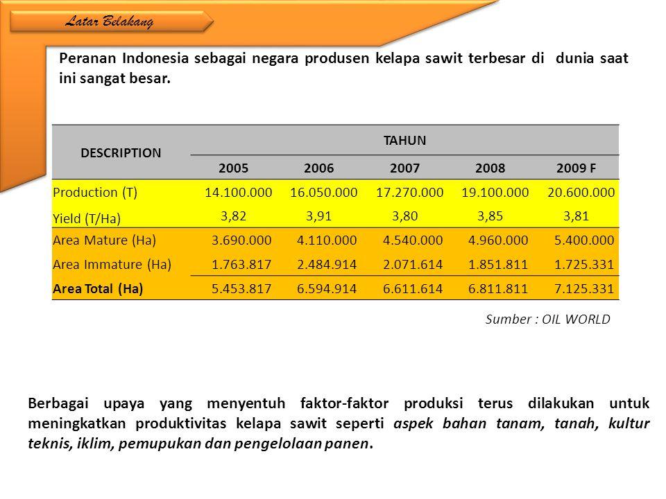 Peranan Indonesia sebagai negara produsen kelapa sawit terbesar di dunia saat ini sangat besar. Berbagai upaya yang menyentuh faktor-faktor produksi t