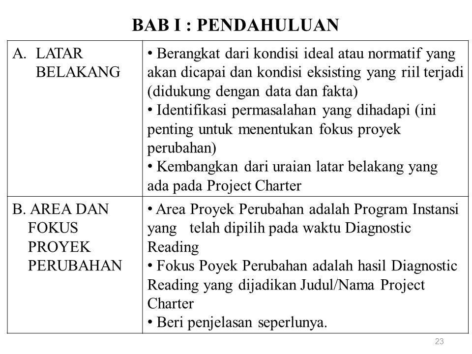 BAB I : PENDAHULUAN 23 A.LATAR BELAKANG Berangkat dari kondisi ideal atau normatif yang akan dicapai dan kondisi eksisting yang riil terjadi (didukung