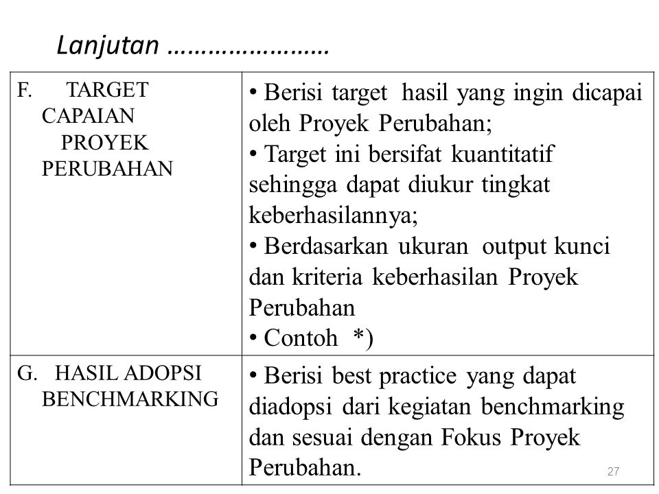 Lanjutan …………………… 27 F. TARGET CAPAIAN PROYEK PERUBAHAN Berisi target hasil yang ingin dicapai oleh Proyek Perubahan; Target ini bersifat kuantitatif