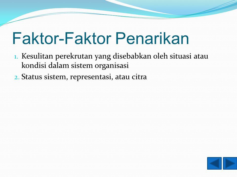Faktor-Faktor Penarikan 1.