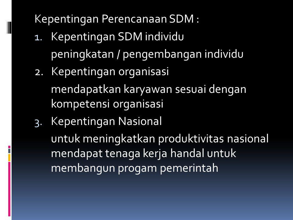 Kepentingan Perencanaan SDM : 1.Kepentingan SDM individu peningkatan / pengembangan individu 2.