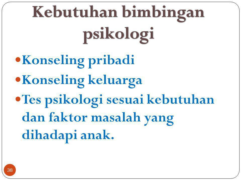 38 Konseling pribadi Konseling keluarga Tes psikologi sesuai kebutuhan dan faktor masalah yang dihadapi anak.