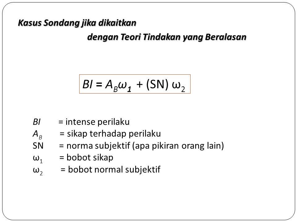 Kasus Sondang jika dikaitkan BI = intense perilaku A B = sikap terhadap perilaku SN = norma subjektif (apa pikiran orang lain) ω 1 = bobot sikap ω 2 = bobot normal subjektif BI = A B ω 1 + (SN) ω 2 dengan Teori Tindakan yang Beralasan