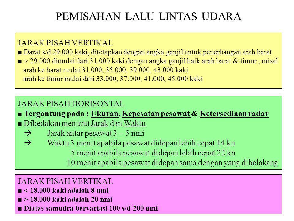 ALAT NAVIGASI UDARA EKSTERNAL INTERNAL DARAT AIR DARAT SELAMA PERJALANAN TERMINAL