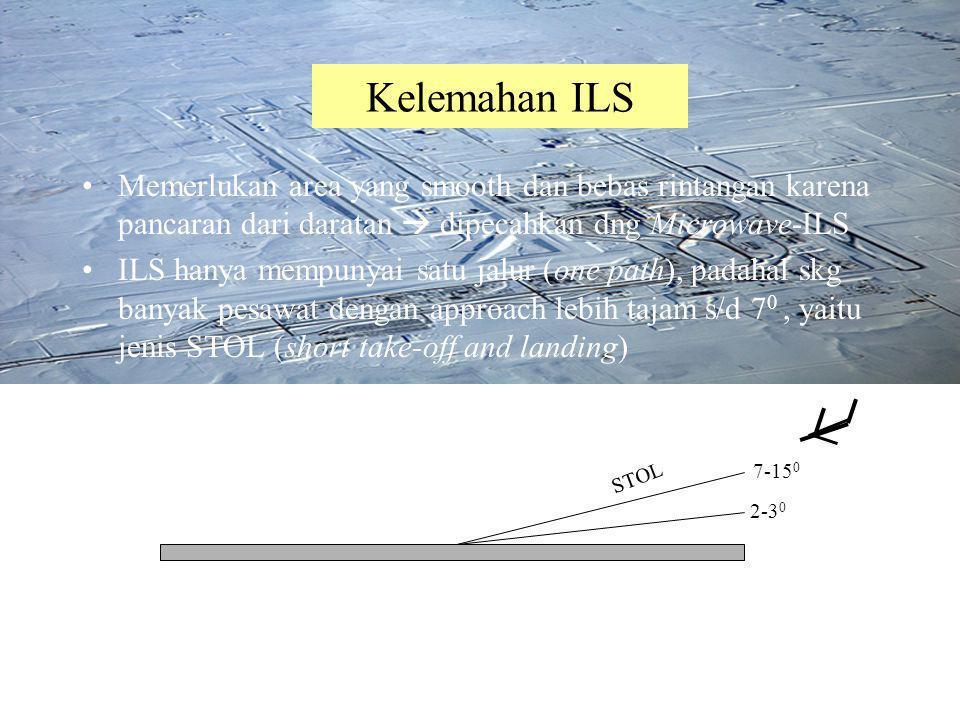 Kelemahan ILS Memerlukan area yang smooth dan bebas rintangan karena pancaran dari daratan  dipecahkan dng Microwave-ILS ILS hanya mempunyai satu jalur (one path), padahal skg banyak pesawat dengan approach lebih tajam s/d 7 0, yaitu jenis STOL (short take-off and landing) 7-15 0 2-3 0 STOL