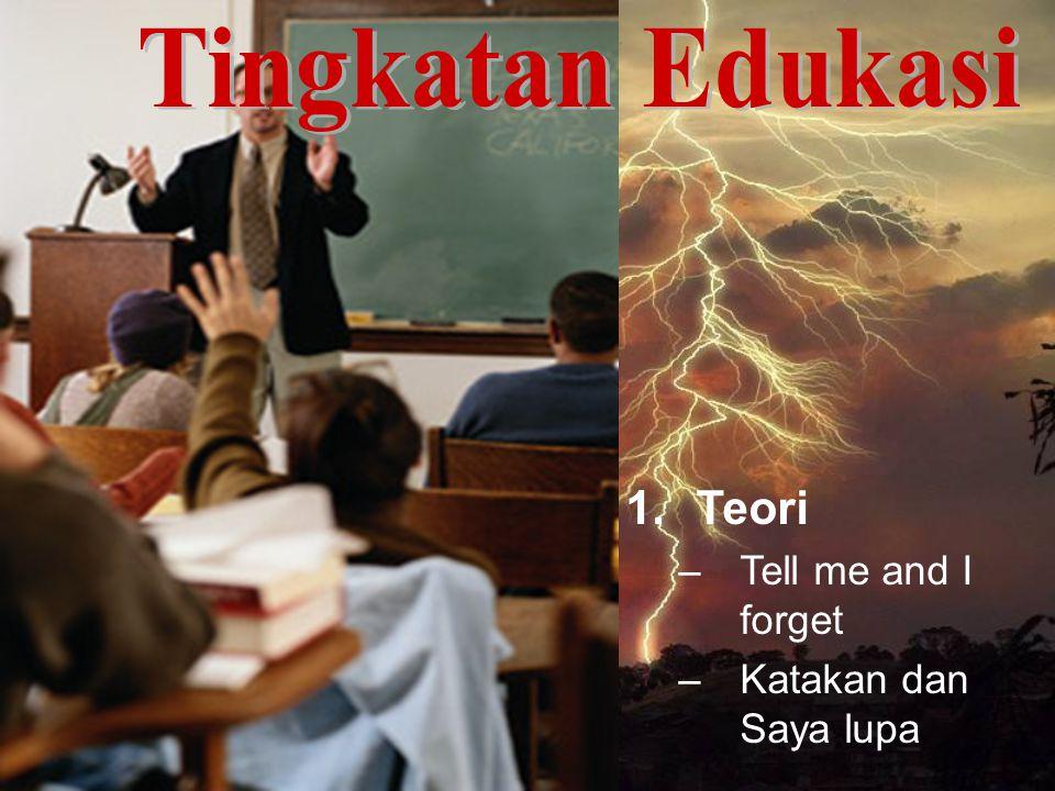 1.Teori –Tell me and I forget –Katakan dan Saya lupa