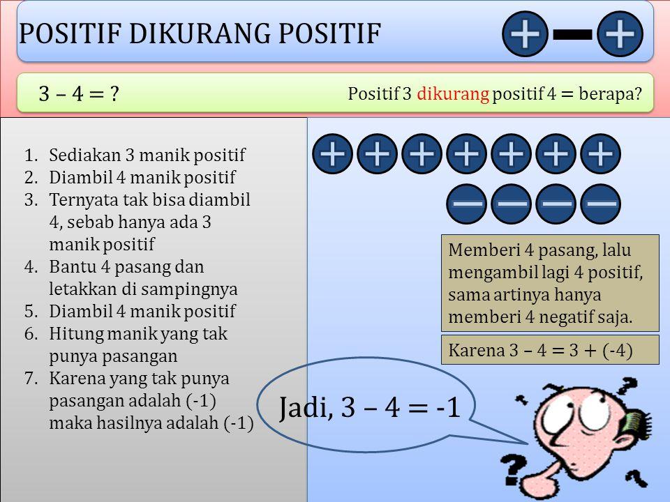 NEGATIF DITAMBAH NEGATIF -3 + (-2) = ?Negatif 3 ditambah negatif 2 = berapa? 1.Sediakan 3 manik negatif 2.Tambahkan 2 manik negatif (tak dipasangkan s