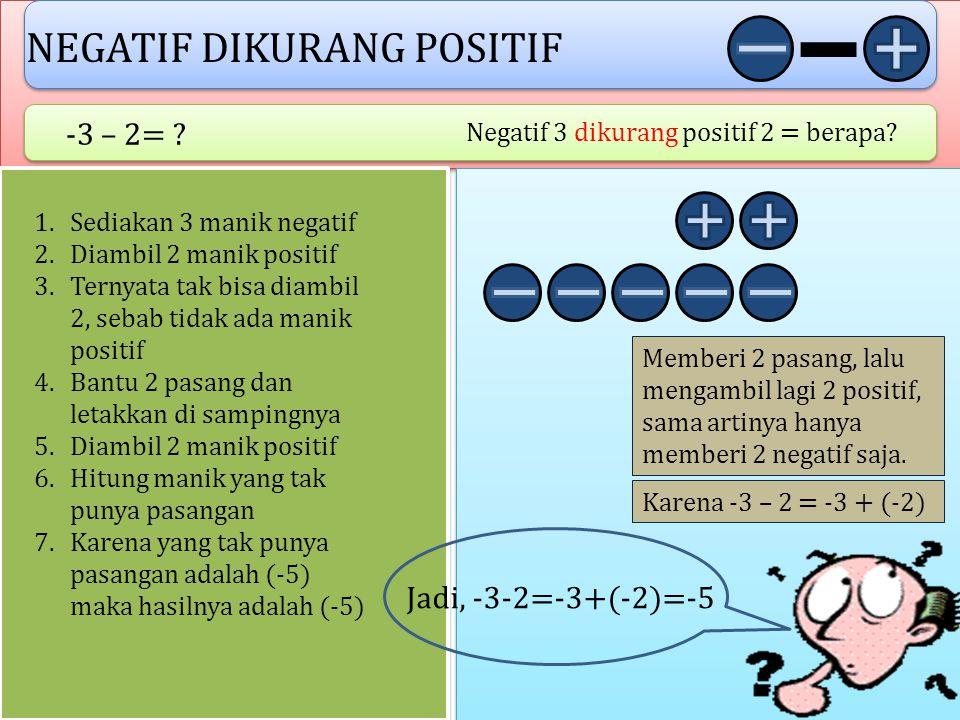 POSITIF DIKURANG POSITIF 3 – 4 = ? Positif 3 dikurang positif 4 = berapa? 1.Sediakan 3 manik positif 2.Diambil 4 manik positif 3.Ternyata tak bisa dia