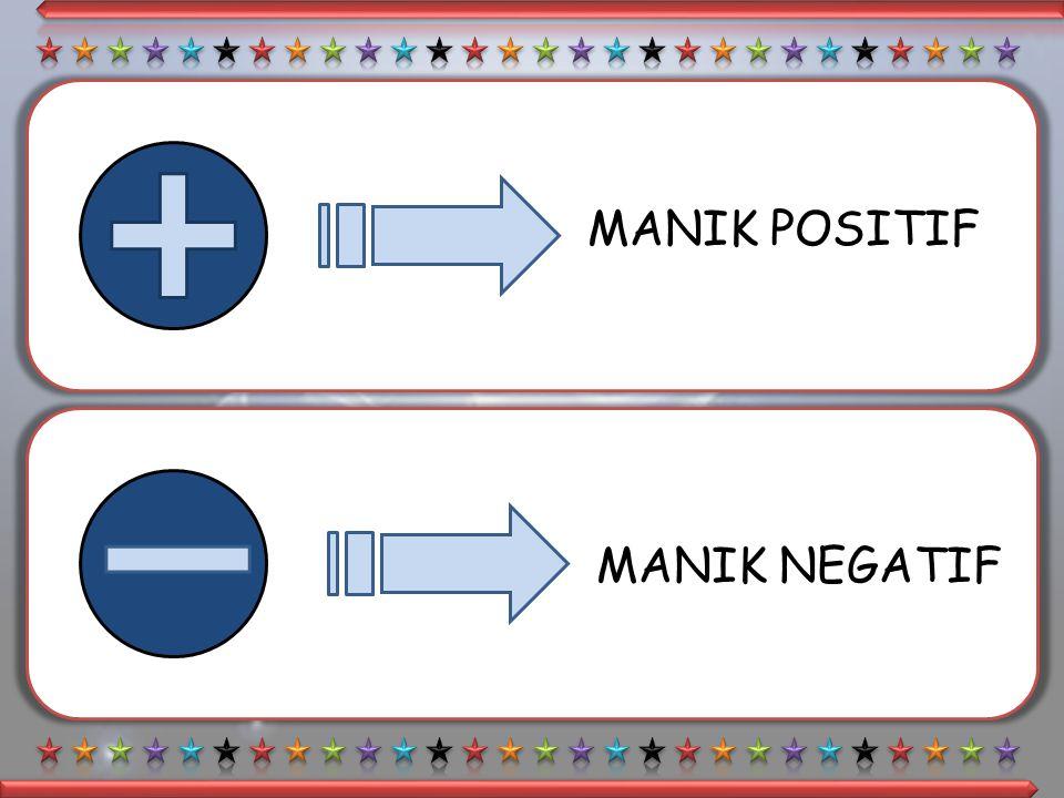 NEGATIF DIKURANG NEGATIF -2 – (-3)= .Negatif 2 dikurang negatif 3 = berapa.