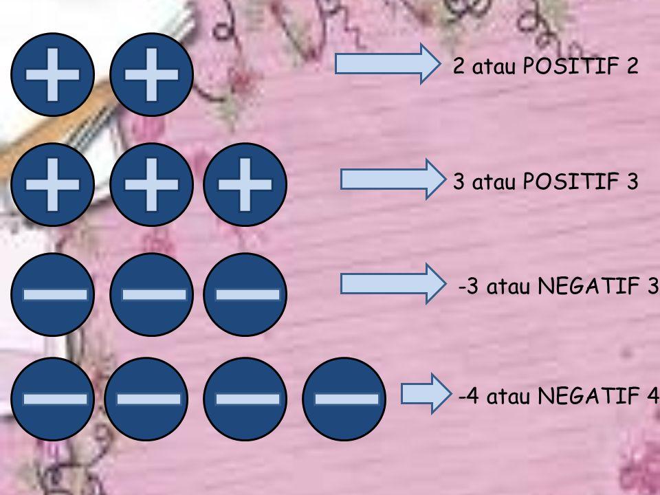 2 atau POSITIF 2 3 atau POSITIF 3 -3 atau NEGATIF 3 -4 atau NEGATIF 4
