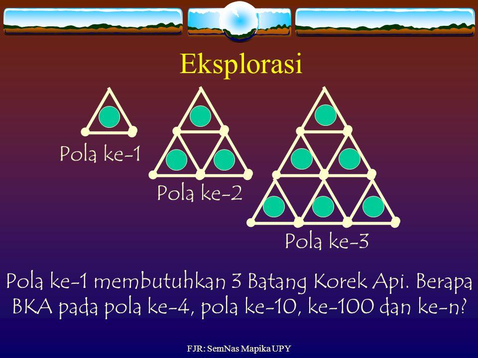 p l 3 2 xx 30  Induksi - Deduksi 5+3 = 3+5 a+b = b+a