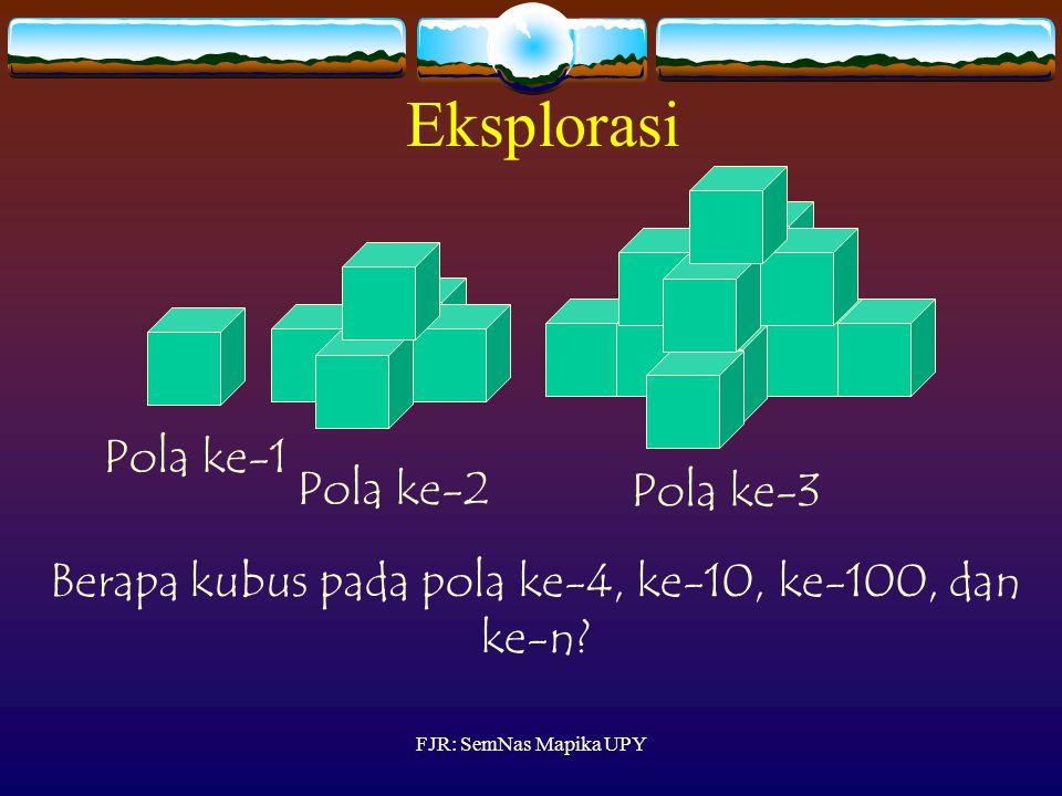 Pola ke-1 membutuhkan 3 Batang Korek Api. Berapa BKA pada pola ke-4, pola ke-10, ke-100 dan ke-n? Eksplorasi FJR: SemNas Mapika UPY Pola ke-1 Pola ke-