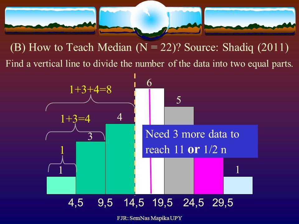 Belajar Gradien (A) Perhatikan gambar berikut lalu jawab pertanyaan ini. Gradien atau 'tingkat kemiringan.'  Menurut Anda, apakah gradien atau 'tingk
