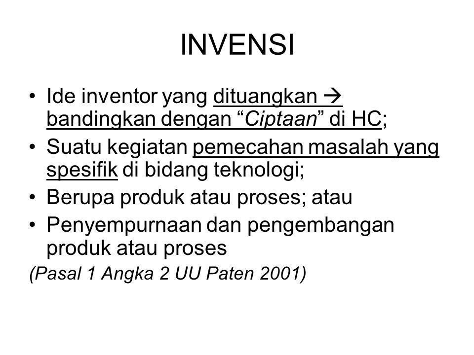 """INVENSI Ide inventor yang dituangkan  bandingkan dengan """"Ciptaan"""" di HC; Suatu kegiatan pemecahan masalah yang spesifik di bidang teknologi; Berupa p"""