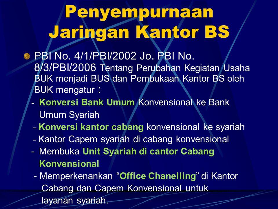 Penyempurnaan Jaringan Kantor BS PBI No. 4/1/PBI/2002 Jo. PBI No. 8/3/PBI/2006 Tentang Perubahan Kegiatan Usaha BUK menjadi BUS dan Pembukaan Kantor B