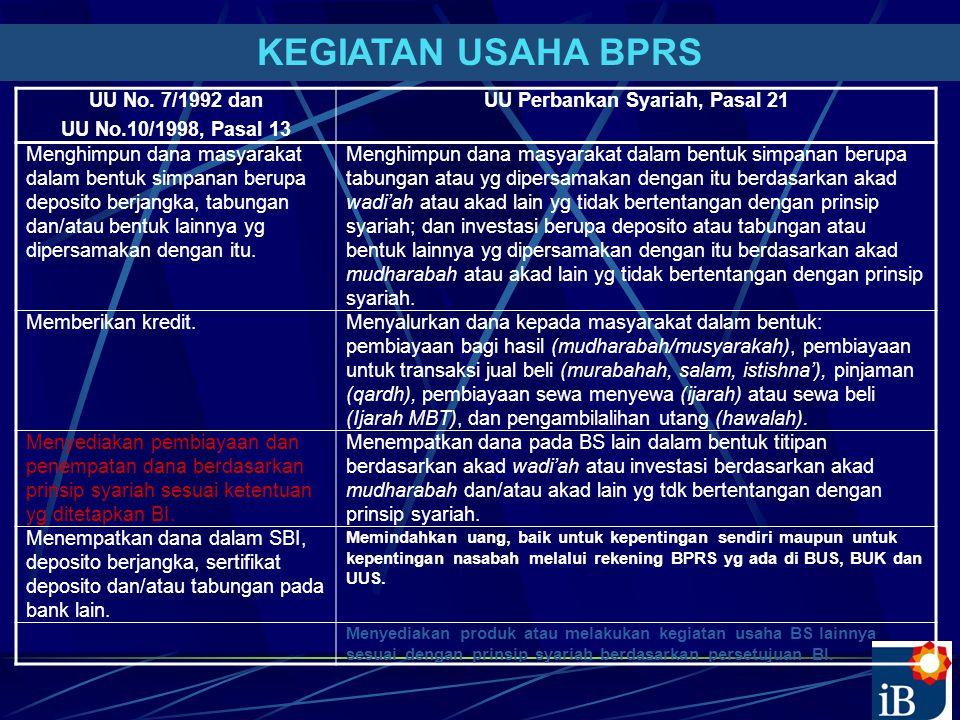 21 KEGIATAN USAHA BPRS UU No. 7/1992 dan UU No.10/1998, Pasal 13 UU Perbankan Syariah, Pasal 21 Menghimpun dana masyarakat dalam bentuk simpanan berup