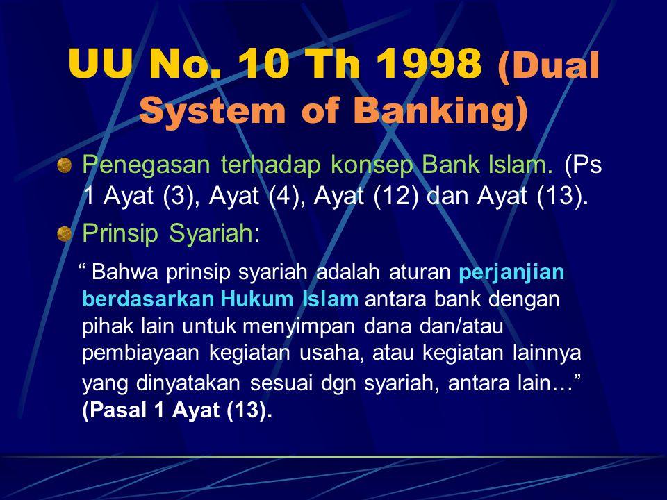 "UU No. 10 Th 1998 (Dual System of Banking) Penegasan terhadap konsep Bank Islam. (Ps 1 Ayat (3), Ayat (4), Ayat (12) dan Ayat (13). Prinsip Syariah: """