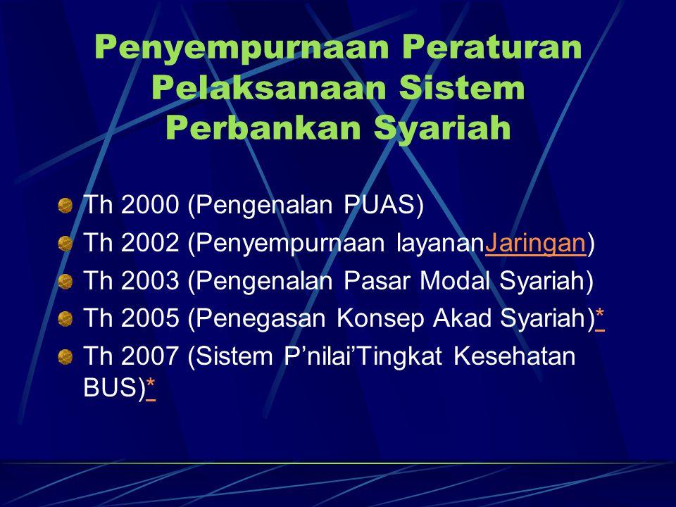 Penyempurnaan Peraturan Pelaksanaan Sistem Perbankan Syariah Th 2000 (Pengenalan PUAS) Th 2002 (Penyempurnaan layananJaringan)Jaringan Th 2003 (Pengenalan Pasar Modal Syariah) Th 2005 (Penegasan Konsep Akad Syariah)** Th 2007 (Sistem P'nilai'Tingkat Kesehatan BUS)**