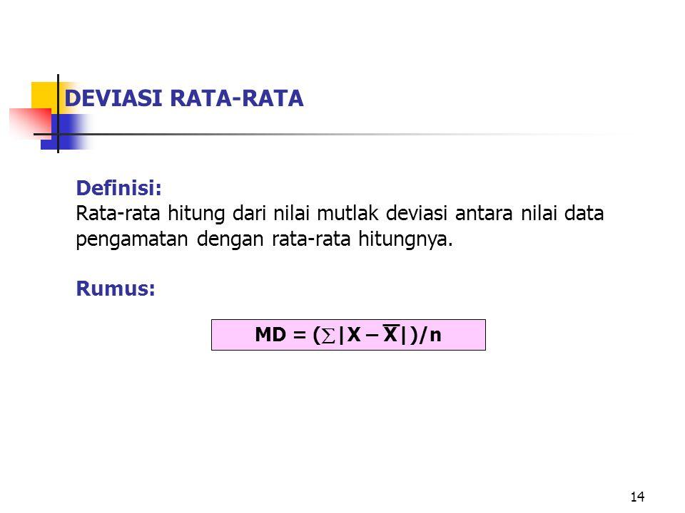 14 DEVIASI RATA-RATA Definisi: Rata-rata hitung dari nilai mutlak deviasi antara nilai data pengamatan dengan rata-rata hitungnya. Rumus: MD = (  |X