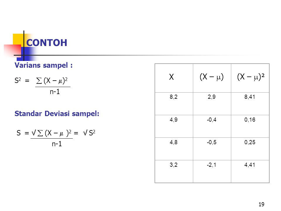 19 CONTOH 8,22,98,41 4,9-0,40,16 4,8-0,50,25 3,2-2,14,41 Varians sampel : S 2 =  (X –  ) 2 n-1 Standar Deviasi sampel: S =   (X –  ) 2 =  S 2 n-