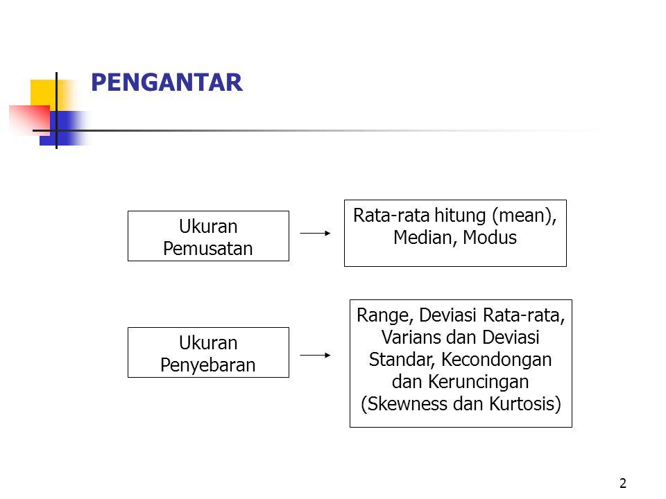 2 Ukuran Penyebaran Rata-rata hitung (mean), Median, Modus Range, Deviasi Rata-rata, Varians dan Deviasi Standar, Kecondongan dan Keruncingan (Skewnes