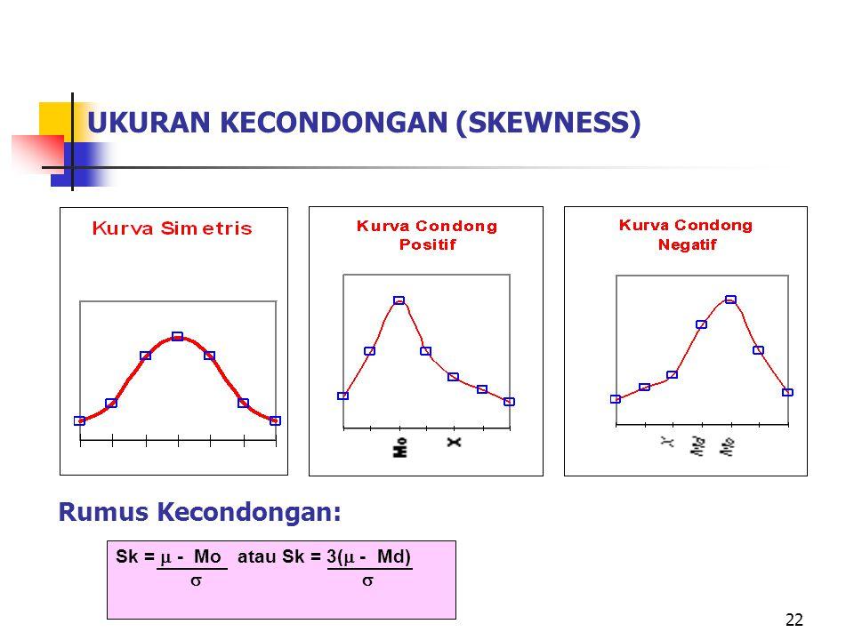 22 UKURAN KECONDONGAN (SKEWNESS) Rumus Kecondongan: Sk =  - Mo atau Sk = 3(  - Md) 