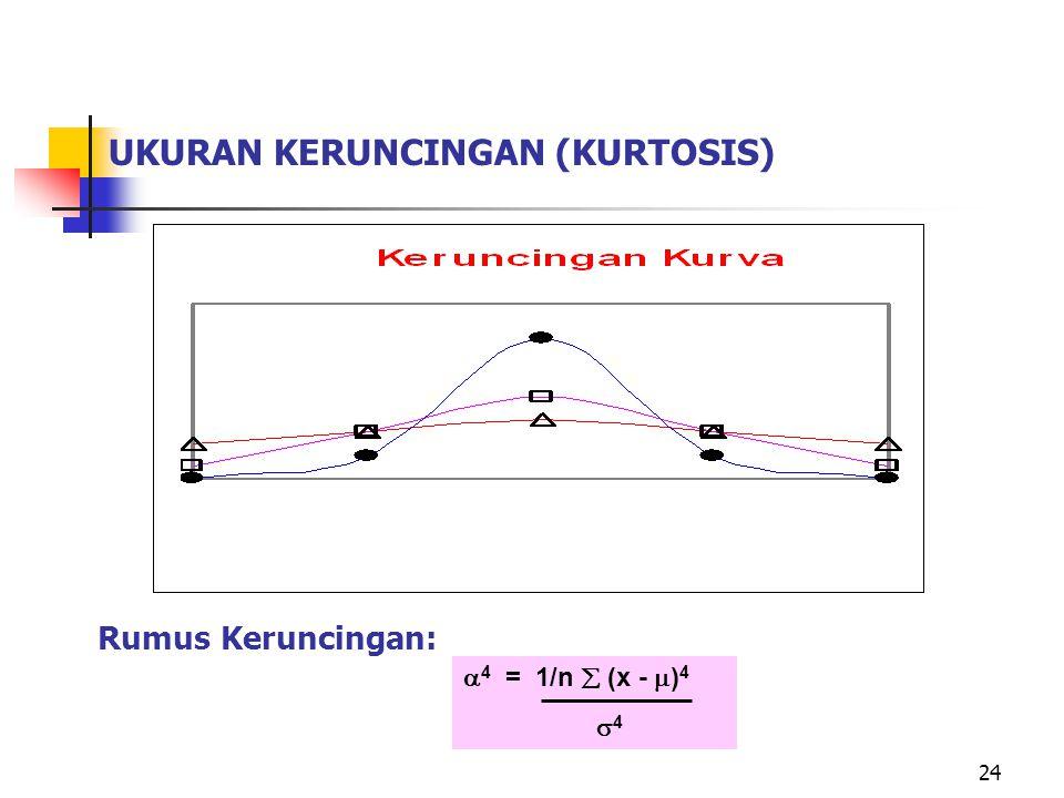 24 UKURAN KERUNCINGAN (KURTOSIS) BENTUK KERUNCINGAN Rumus Keruncingan:  4 = 1/n  (x -  ) 4  4
