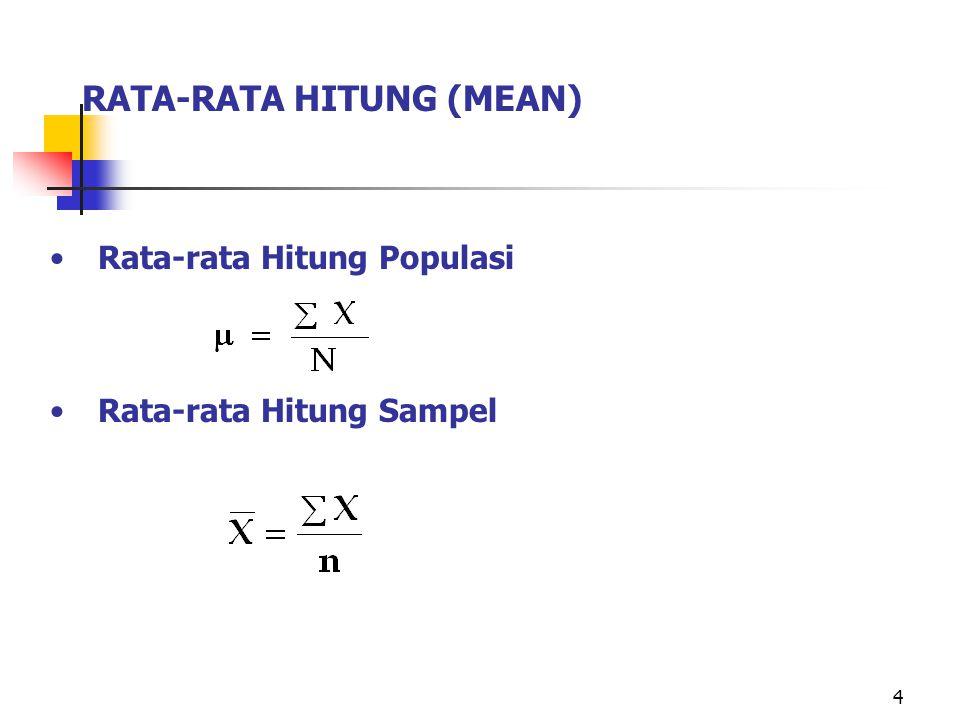 4 RATA-RATA HITUNG (MEAN) Rata-rata Hitung Populasi Rata-rata Hitung Sampel