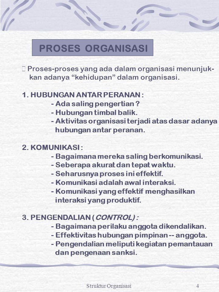 "Struktur Organisasi4 PROSES ORGANISASI  Proses-proses yang ada dalam organisasi menunjuk- kan adanya ""kehidupan"" dalam organisasi. 1. HUBUNGAN ANTAR"