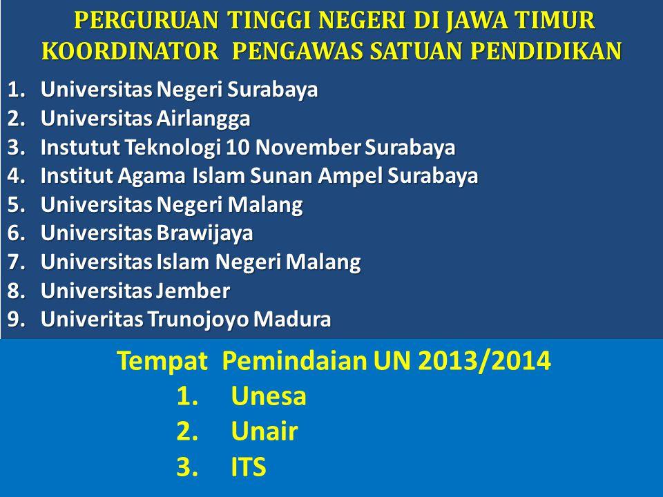 PERGURUAN TINGGI NEGERI DI JAWA TIMUR PERGURUAN TINGGI NEGERI DI JAWA TIMUR KOORDINATOR PENGAWAS SATUAN PENDIDIKAN 1.Universitas Negeri Surabaya 2.Uni