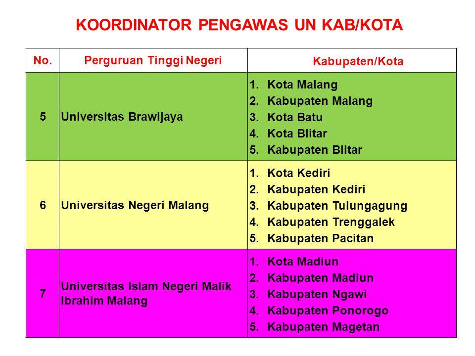 No.Perguruan Tinggi Negeri Kabupaten/Kota 5Universitas Brawijaya 1. Kota Malang 2. Kabupaten Malang 3. Kota Batu 4. Kota Blitar 5. Kabupaten Blitar 6U